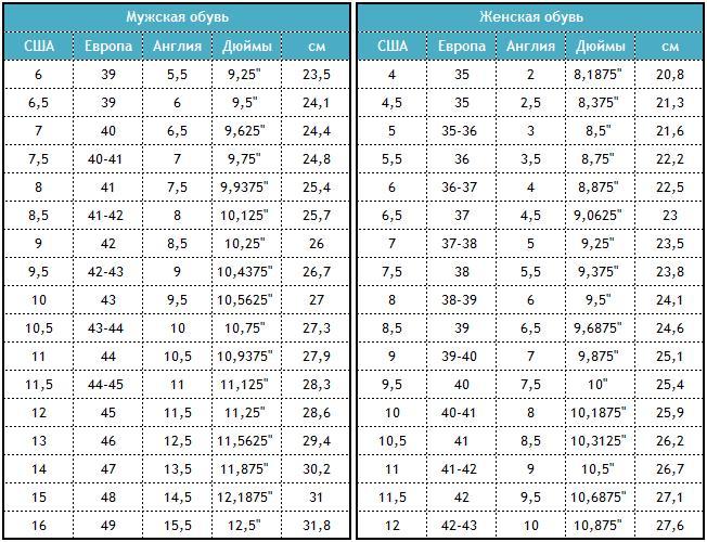 Таблица соответствия размеров обуви  маркировка США, Европы, Англии ... 30a67cd7f63