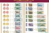 Все о новых деньгах в Беларуси: деноминация, дизайн, определение подлинности