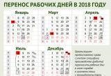 В Беларуси началась 6-дневная рабочая неделя, на следующей неделе – 4 выходных